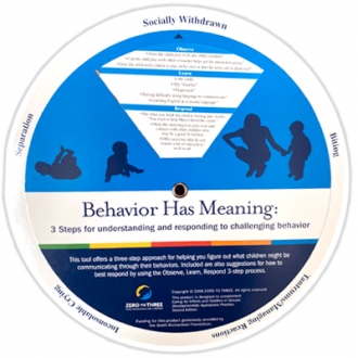 Thumbnail image of Behavior Has Meaning Wheels (Zero to Three) - English and Spanish